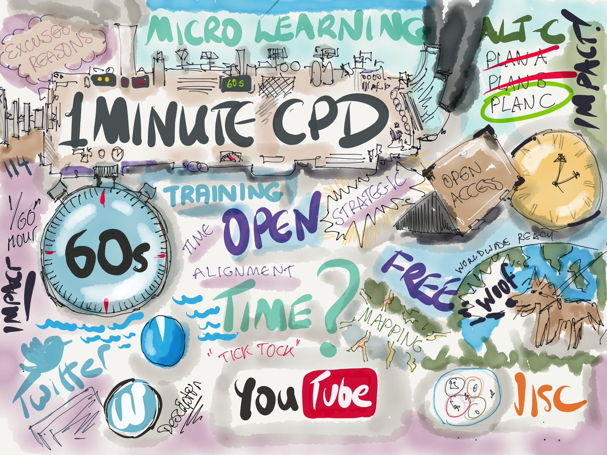 My sketch note from the @1minutecpd session at #altc https://t.co/FiZfGxpM5P