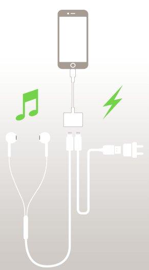 حمد العجمي On Twitter مع Iphone7 تبي تشحن تلفونك وتبي تستخدم