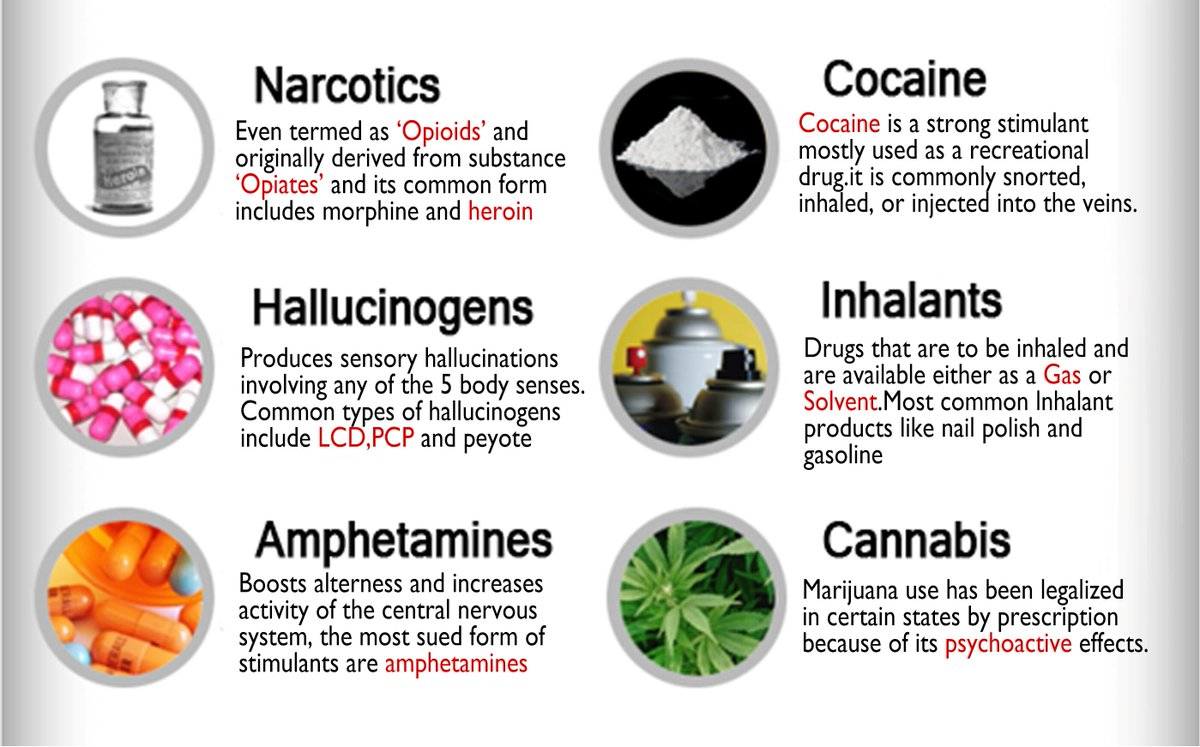 Top Five Different Types Of Drugs And Their Effects - Circus