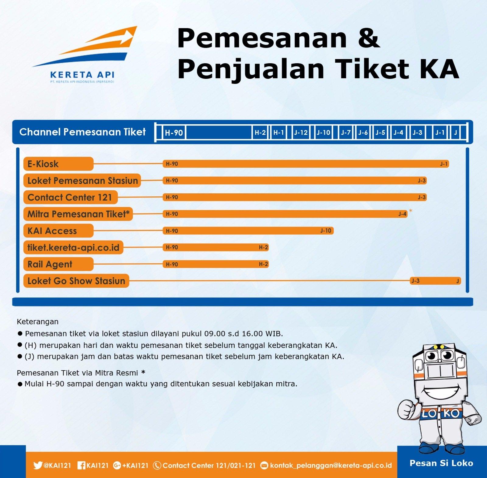 "Kereta Api Indonesia on Twitter: ""Jadwal layanan pemesanan"