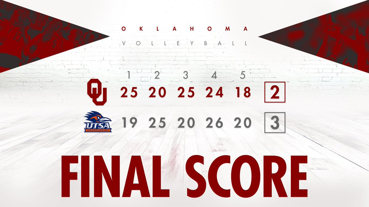 #Sooners Unbeaten Streak Ends at Seven in Five-Setter vs. UTSA. https://t.co/mKDrUq4jD5