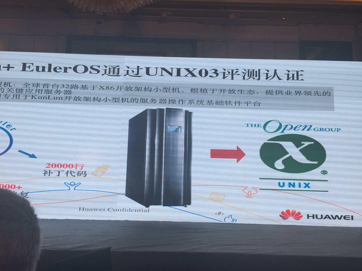 Unix On Twitter Announced At Theopengroup Shanghai Event Unix