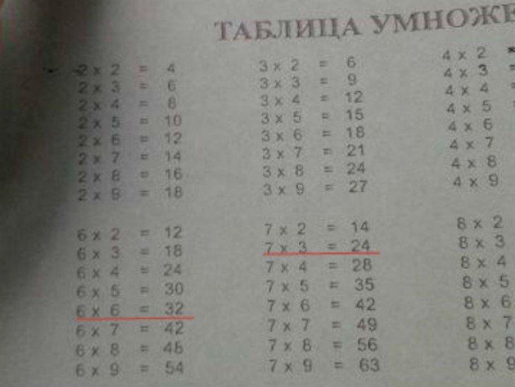 Хочешь квартиру в центре Киева? Записывайся в борцы с коррупцией! ФОТОжаберы о покупке квартиры Лещенко - Цензор.НЕТ 1309