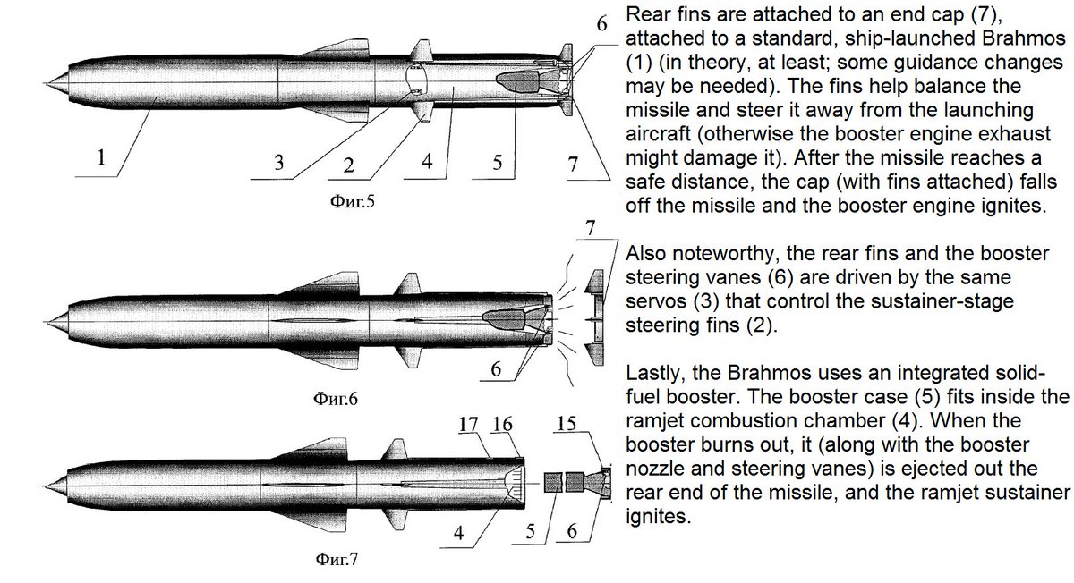 Since it was popular, I fixed up my Brahmos notes and added extra information on the booster.