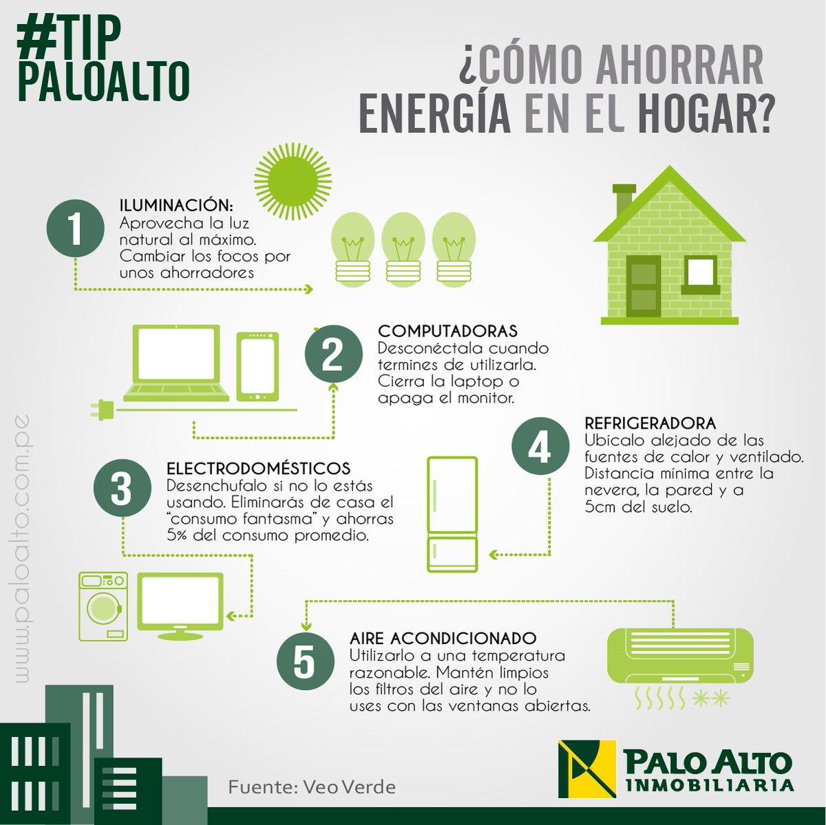 Tippaloalto Hashtag On Twitter ~ Medidas Para Ahorrar Energia En Casa