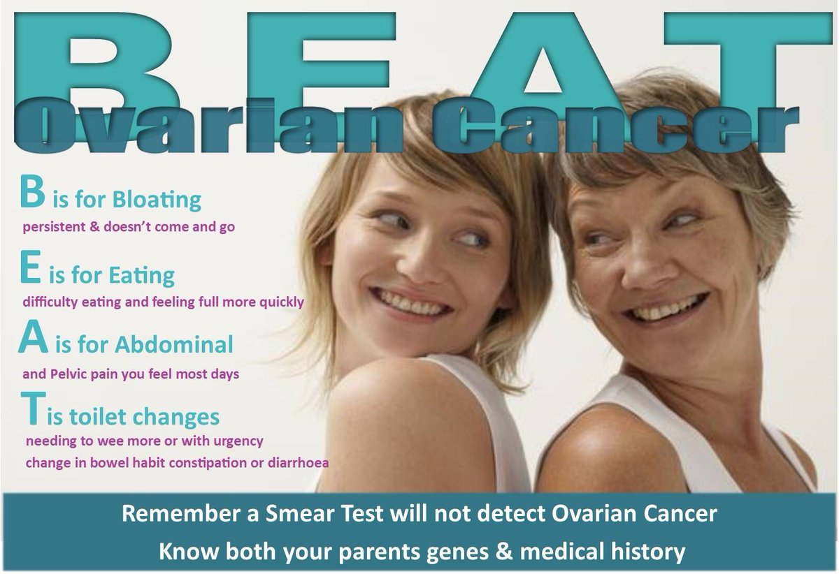 Think Ovarian Cancer On Twitter Idonottrustanyonewho Tells You The Symptoms Of Ovarian Cancer Are Just Ibs Or Uti Knowyourbody Be Persistent Https T Co Z8lozithez