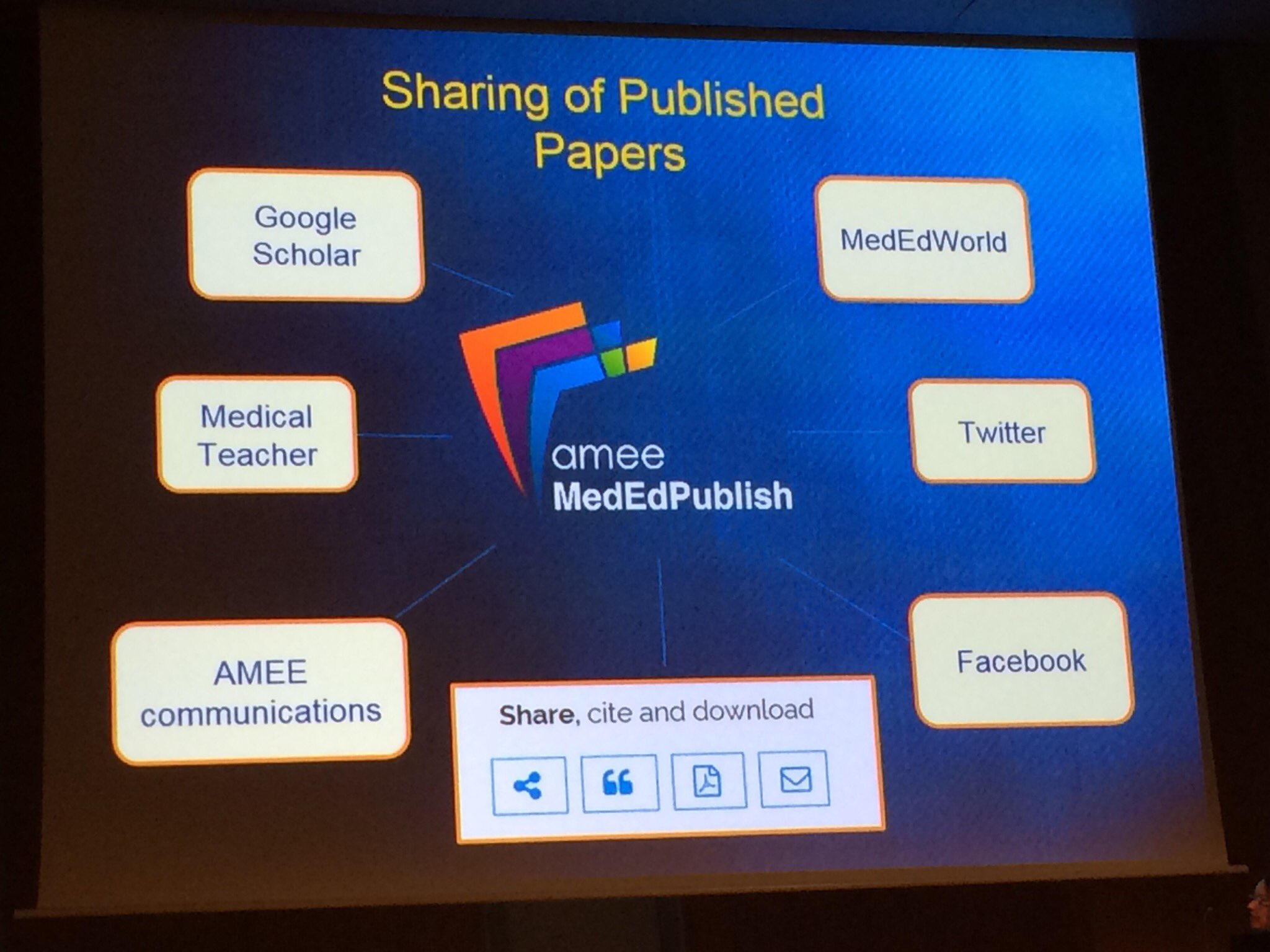 Leading the way with Social Media: tweeted, Google scholar, Facebook, top papers highlighted @MedEdPublish #AMEE2016 https://t.co/xFtJvM8KWh