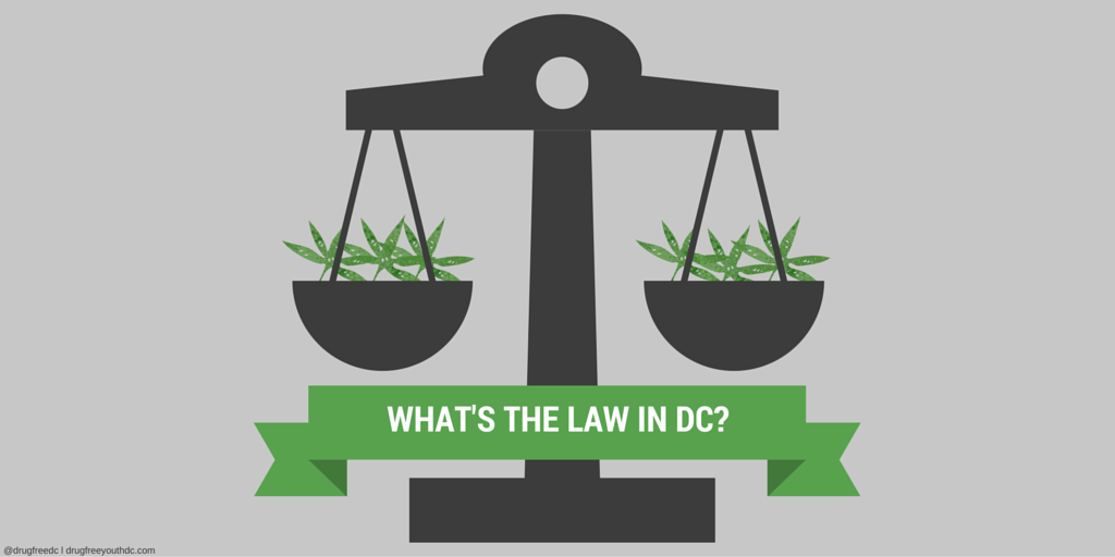 Marijuana is legal in DC, but under what circumstances? Find out: https://t.co/K6SDTlwj1Y #Initiative71