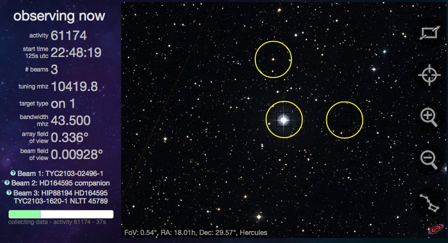 Protocolo Astronómico Internacional para la detección de inteligencia extraterrestre. CrD8_sYUMAE9Tpk