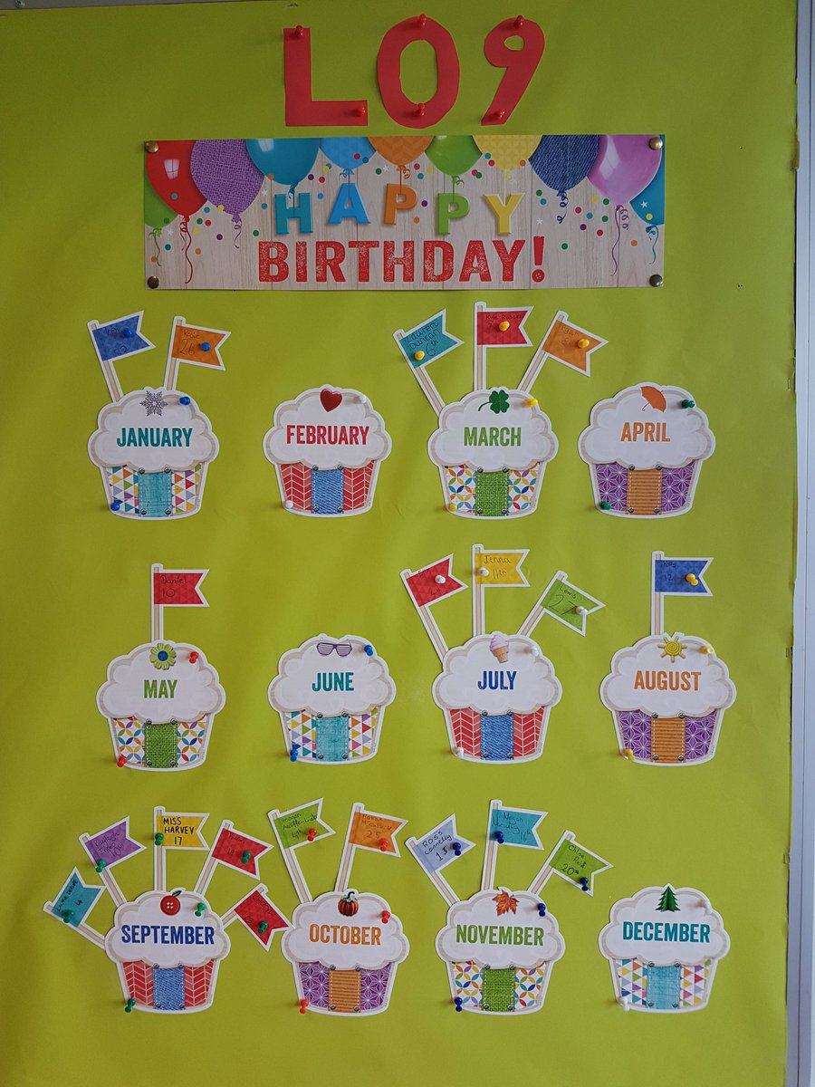 Miss Harvey On Twitter Form Class Birthday Chart For L09