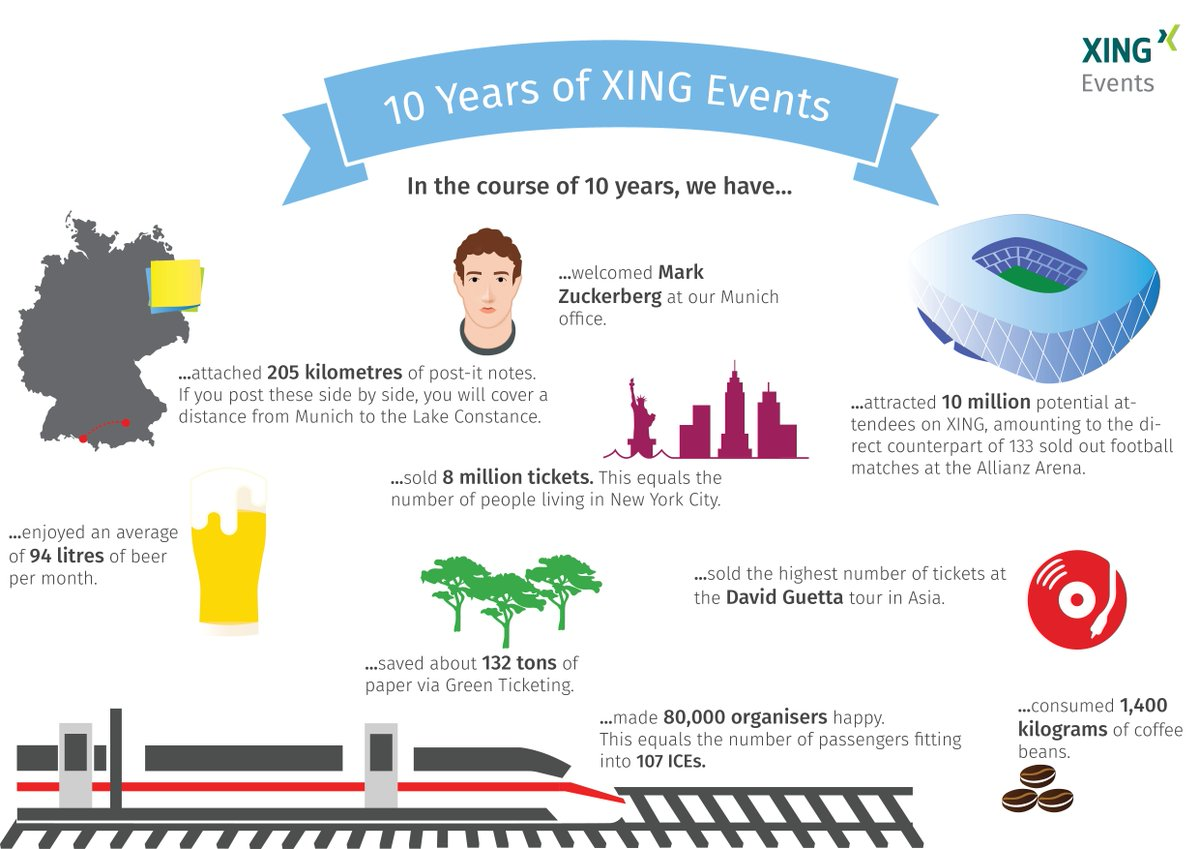 From startup company to industry leader: Our Highlights from 10 years of XING Events. https://t.co/6mZNOCylrc