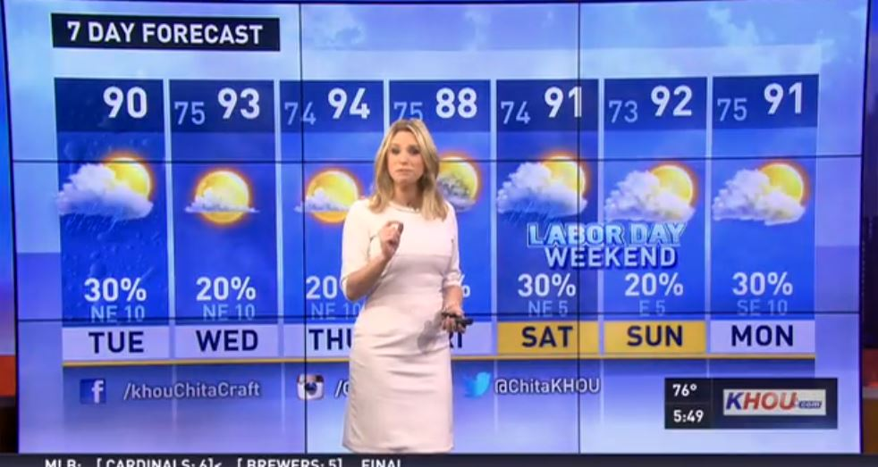 Houston Forecast: Mostly dry for a couple days KHOU11