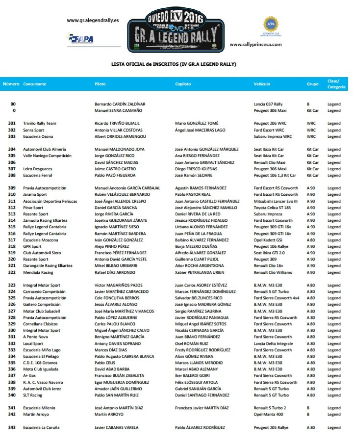III Gr. A Legend Rallye [12 Septiembre] - Página 5 CrH_6NTWgAA4WRo