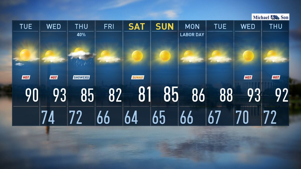 This heat wave will end with the month of August, but may return next week. @DMVFollowers get a sweet weekend tho.
