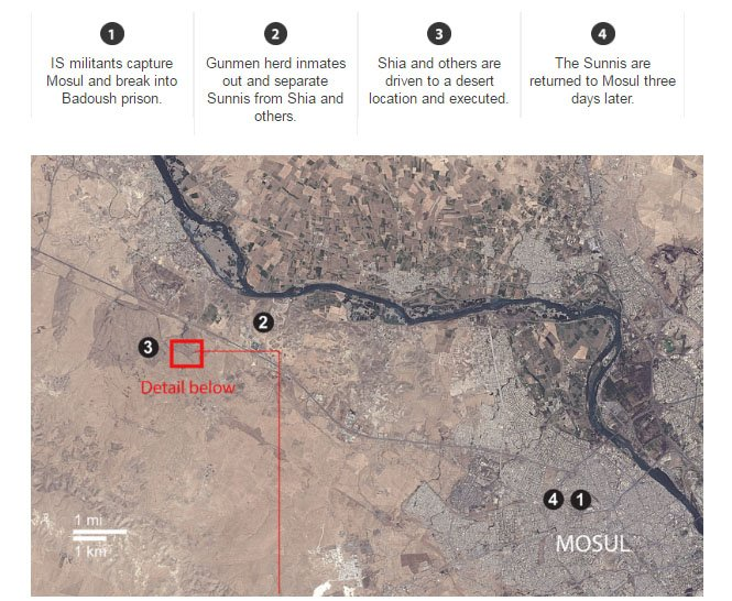 AP documents 72 mass graves in territory freed of IS