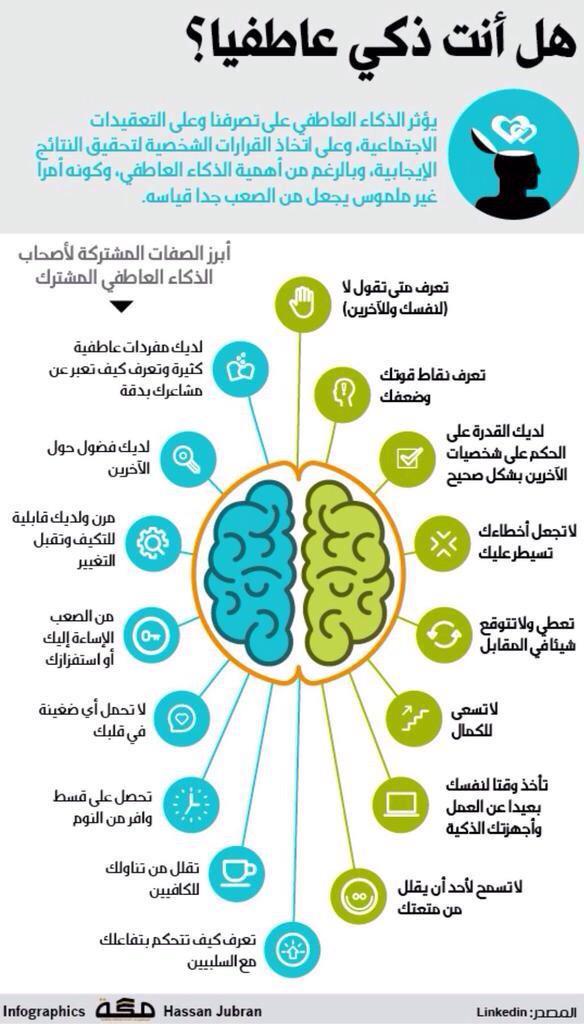 الذكاء العاطفي ركيزة أساسيَّة لنجاح