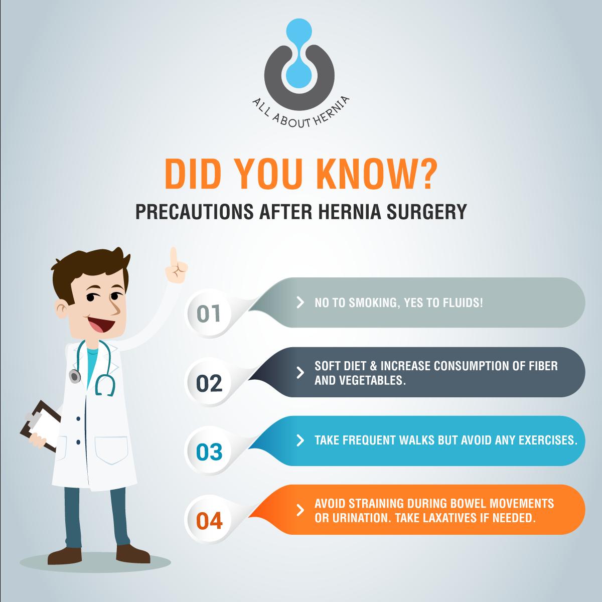 Precautions After Hernia Surgery