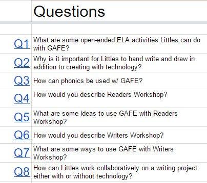 #gafe4littles chat questions developed by reading teacher @jmerriman8 https://t.co/7ZSIZE7JSt https://t.co/OifUEWWfaN