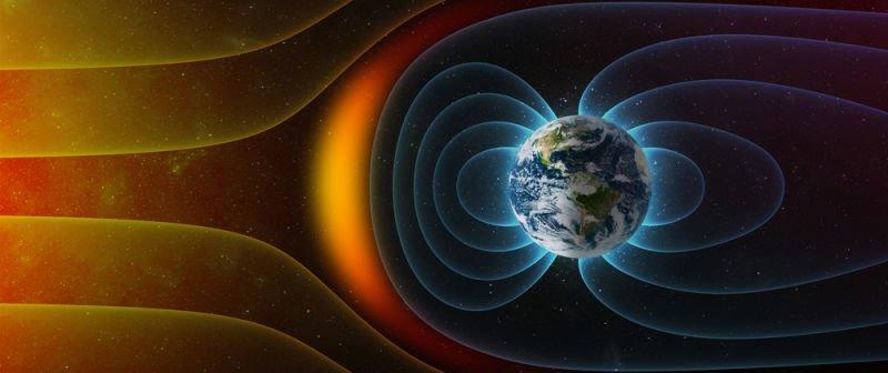 Attività Geomagnetica e Aurora
