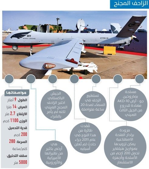 اول ظهور لدرون Wing-loong  الصيني لدى الجيش المصري   CrKciA7W8AAZ038
