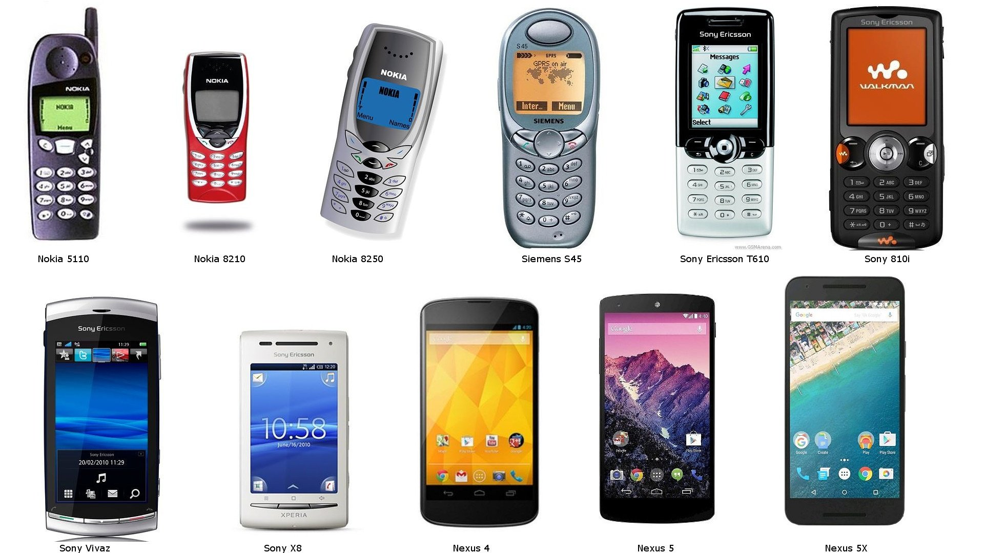 """Andrew Clifton on Twitter: """"My mobile phone history # ..."""