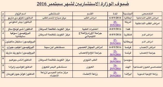 جدول الأطباء الزوار لشهر ٩ لدولة الكويت 2016