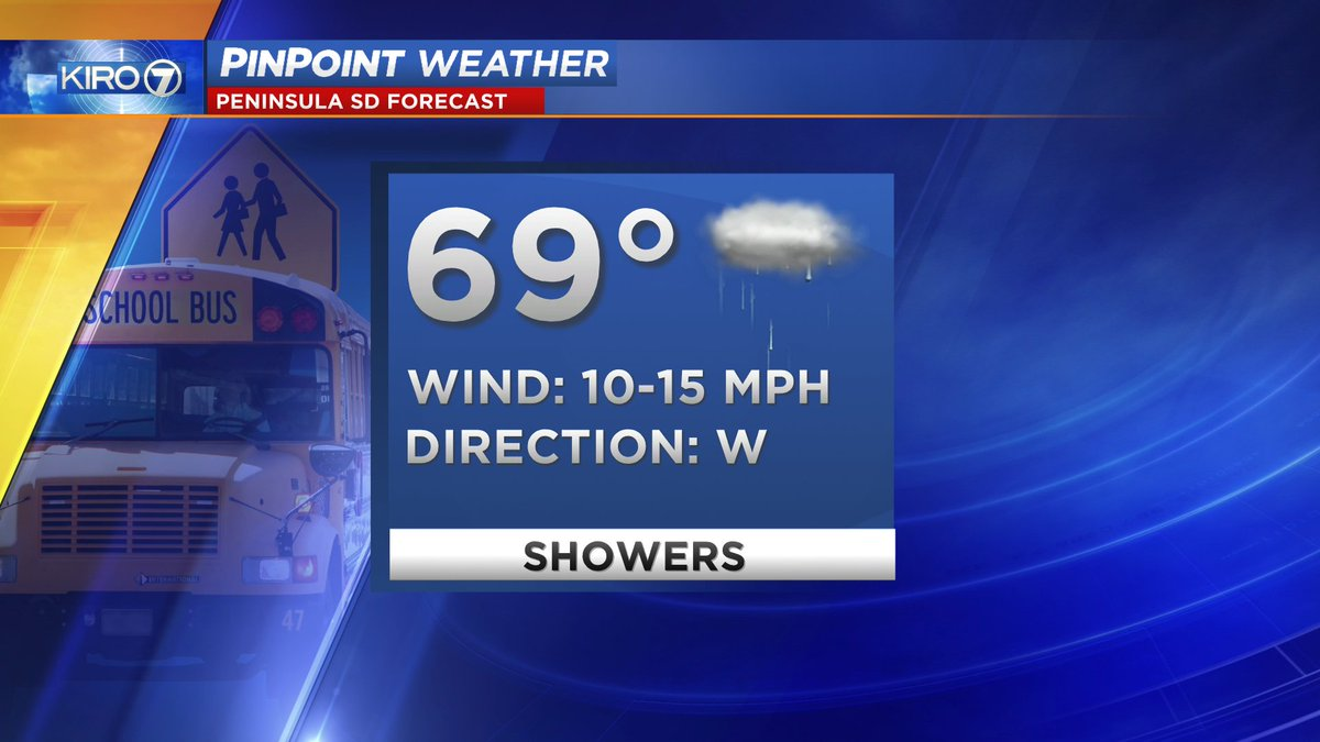 Happy 1st day to the Peninsula SD! Few sprinkles early then pockets of VERY light rain.