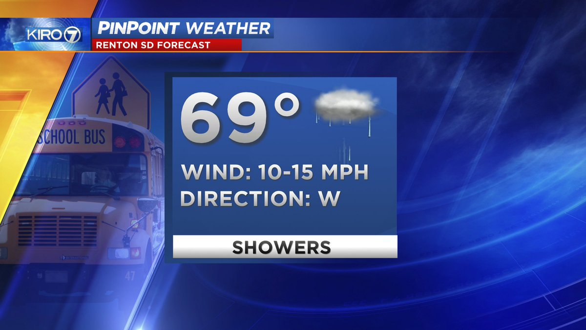 Happy 1st day to the Renton SD! Few sprinkles early then pockets of VERY light rain.