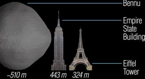 NASA, la sonda inviata sull'asteroide Bennu non modificherà la sua traiettoria
