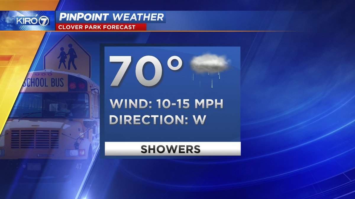 Happy 1st day to the @CloverParkSD! Few sprinkles early then pockets of VERY light rain.