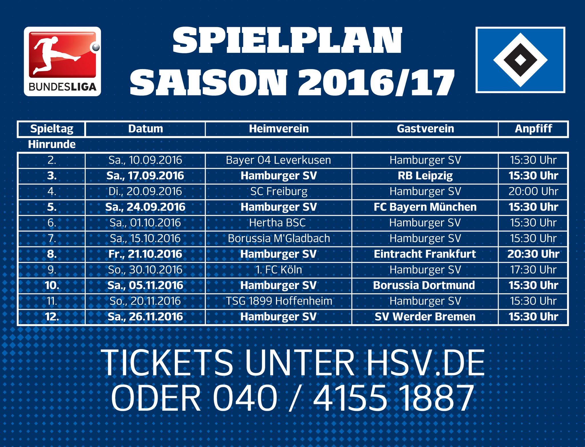 Hamburger Sv Spielplan
