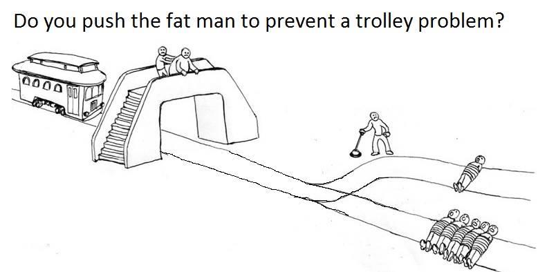 Emil O W Kirkegaard On Twitter Troll Trolley Problems It Gets