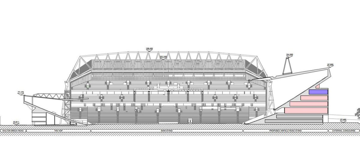 Phase 2 for the Anfield Rd end. Look at the size of it. Almost as high as the new Main Stand. It dwarfs the Kop #LFC https://t.co/41KGrDh8LQ