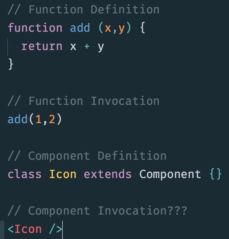 React Element vs React Component