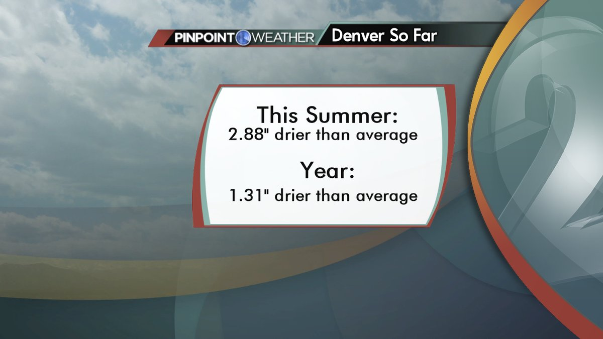 8th driest August on record... via @MattMakens