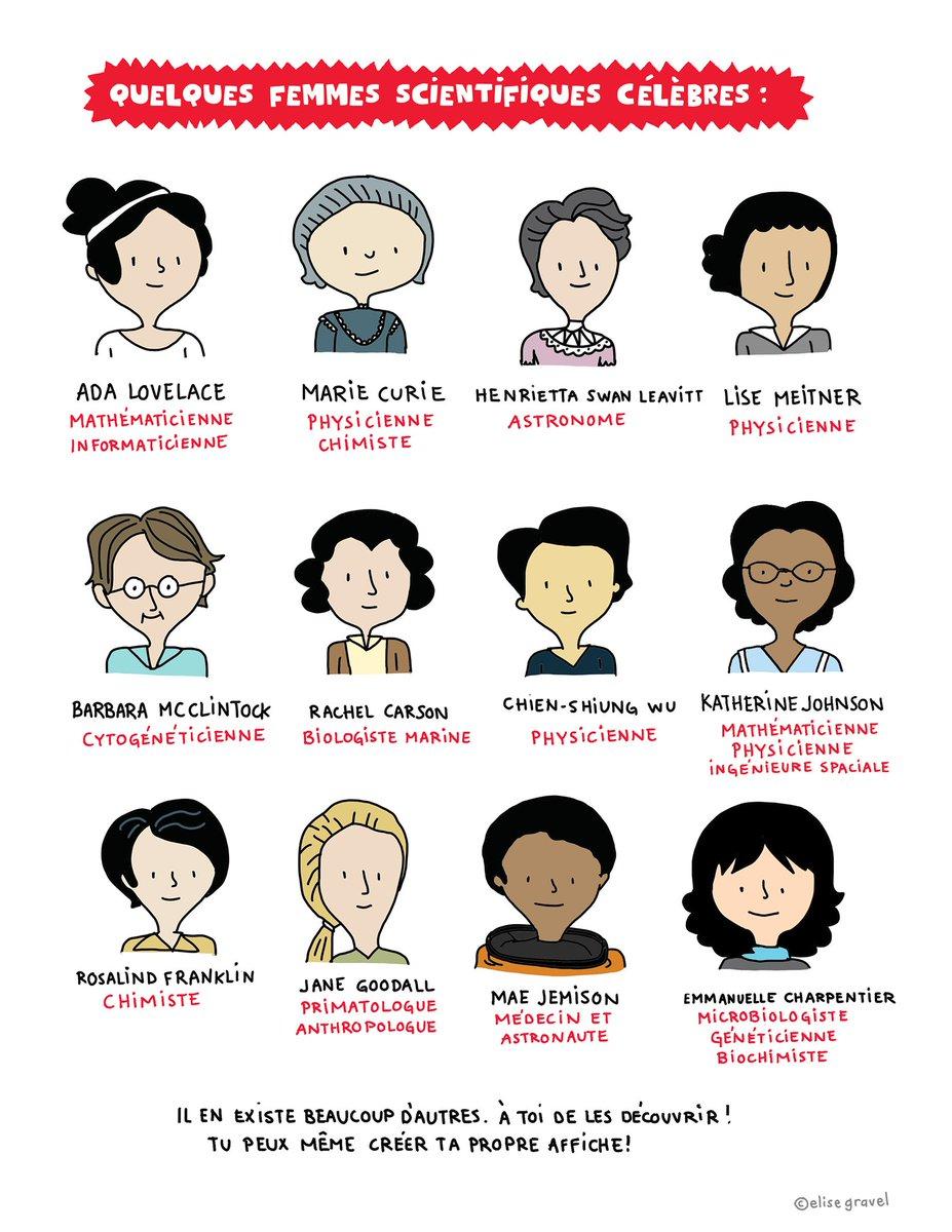 Quelques femmes scientifiques célèbres
