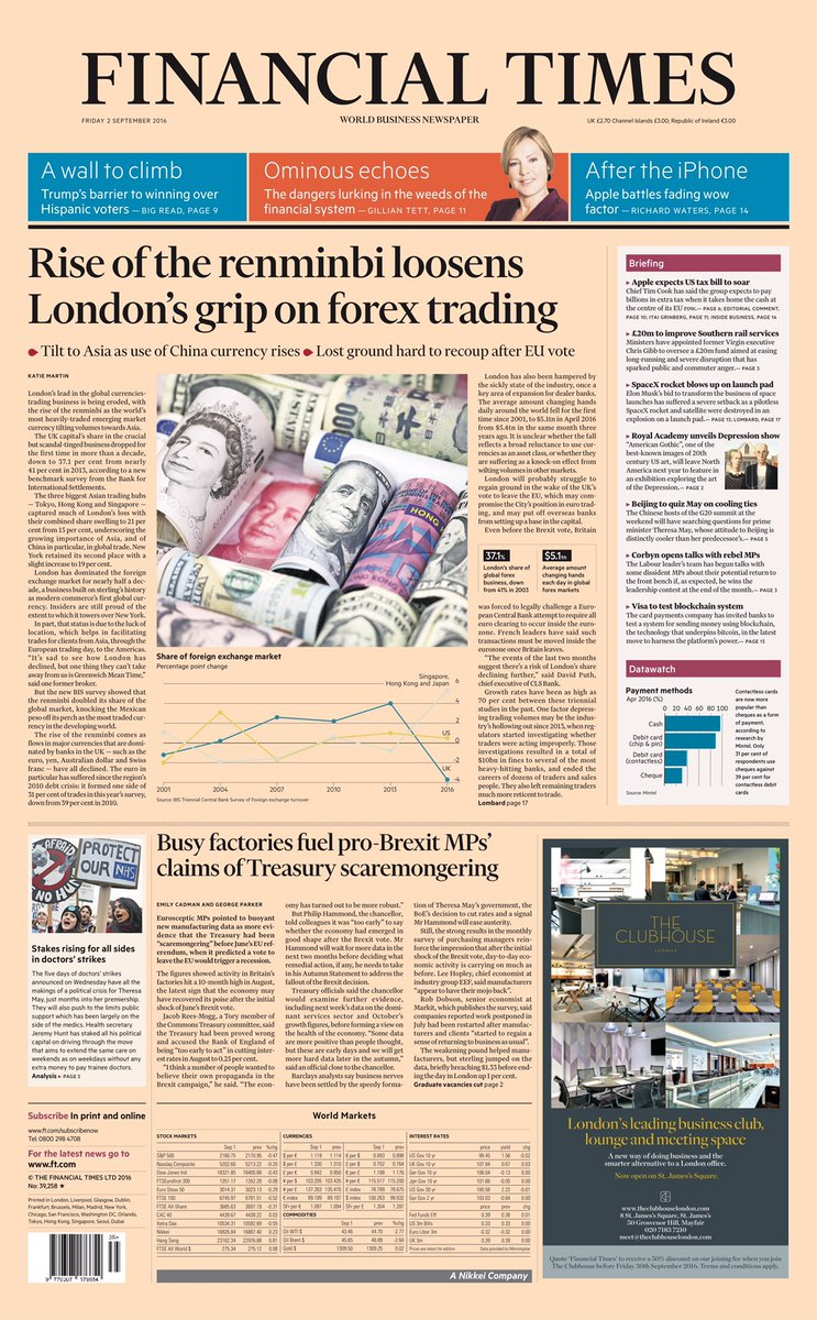 Ft forex trading