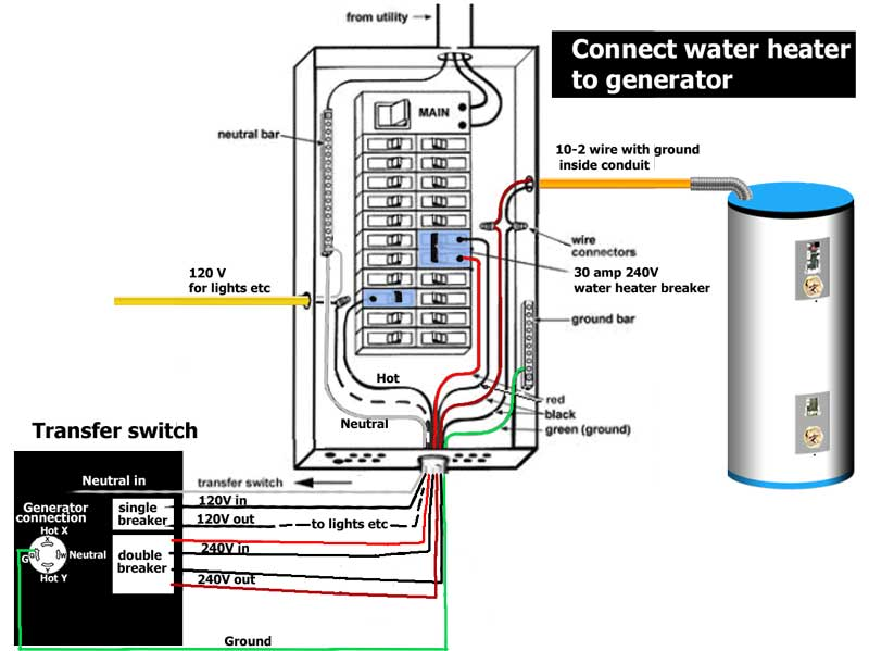 Waterheatertimer Org   Geno03245