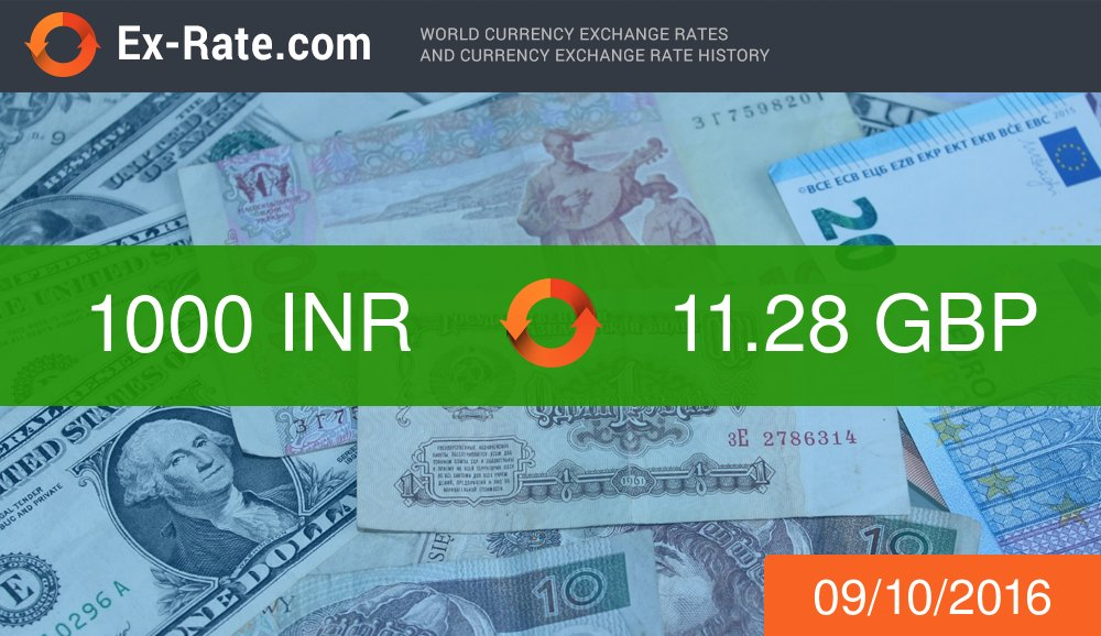 Forex trading gbp inr