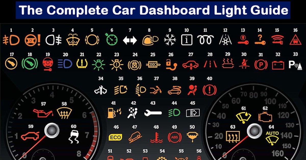 embarrassed car dashboard light symbol | someecards ...