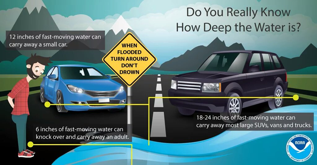 NEVER drive through flooded areas. Water may be deeper than you think! #ReadyNJ #Hermine #TurnAroundDontDrown https://t.co/9WAaQp71pf