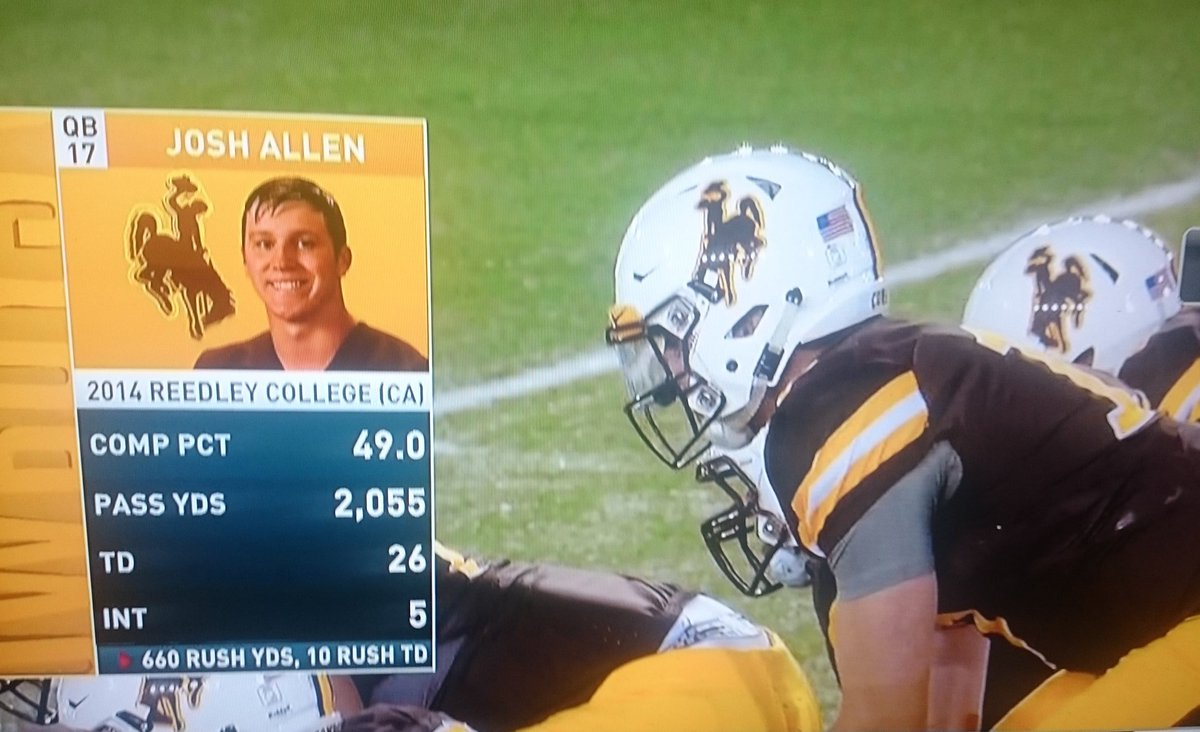 George M Villagrana On Twitter Watching Some College Football As Former Reedley College Qb Josh Allen Gets The Start For Wyoming Reedleycollege