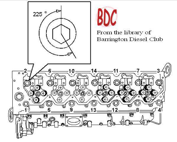 Barringtondiesl on Perkins 4 Cylinder Engine