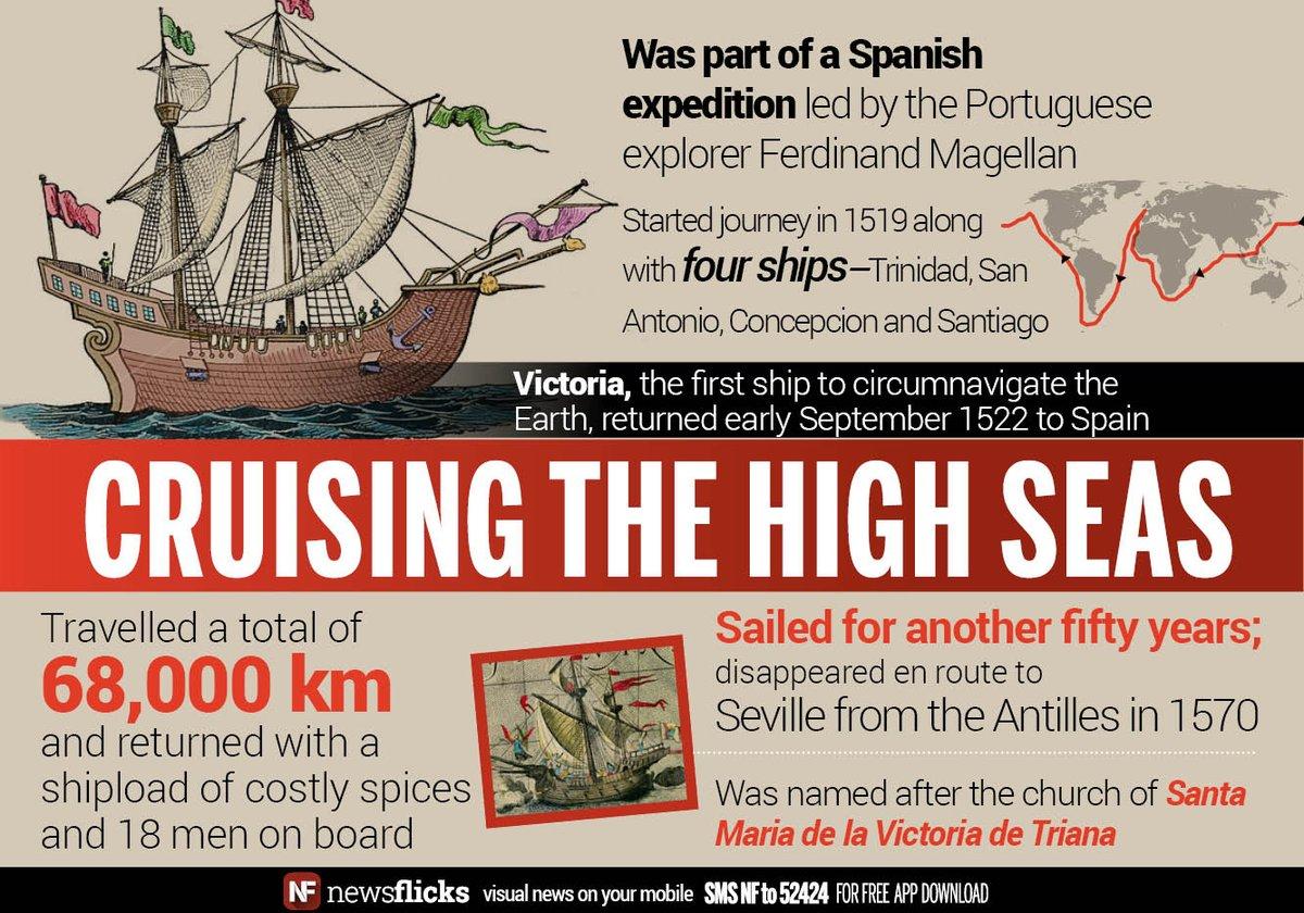 Ferdinand Magellan Portuguese Explorer: Ferdinand Magellan's Victoria Became The First Ship To
