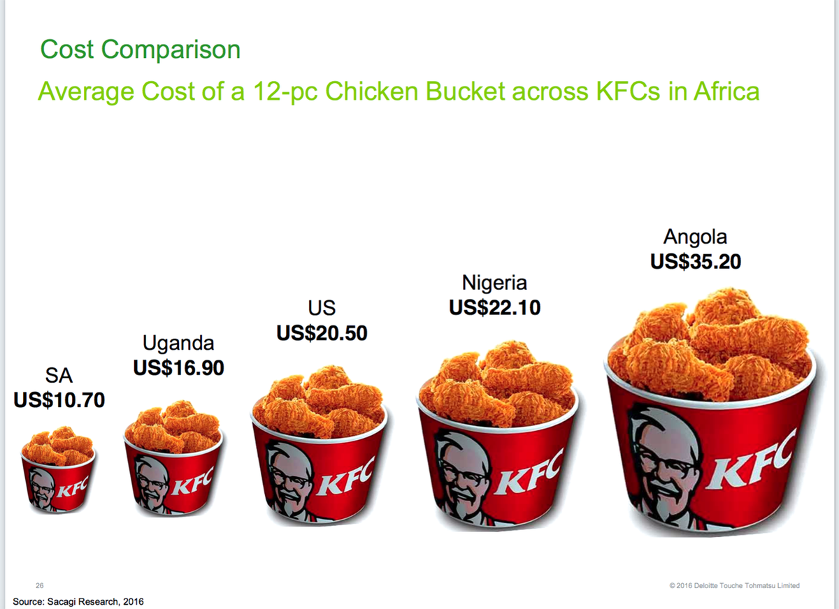 kfc serving with a difference Calorie counts and complete nutrition facts for kentucky fried chicken from the calorielab nutrition database  kentucky fried chicken calorie counter  serving.