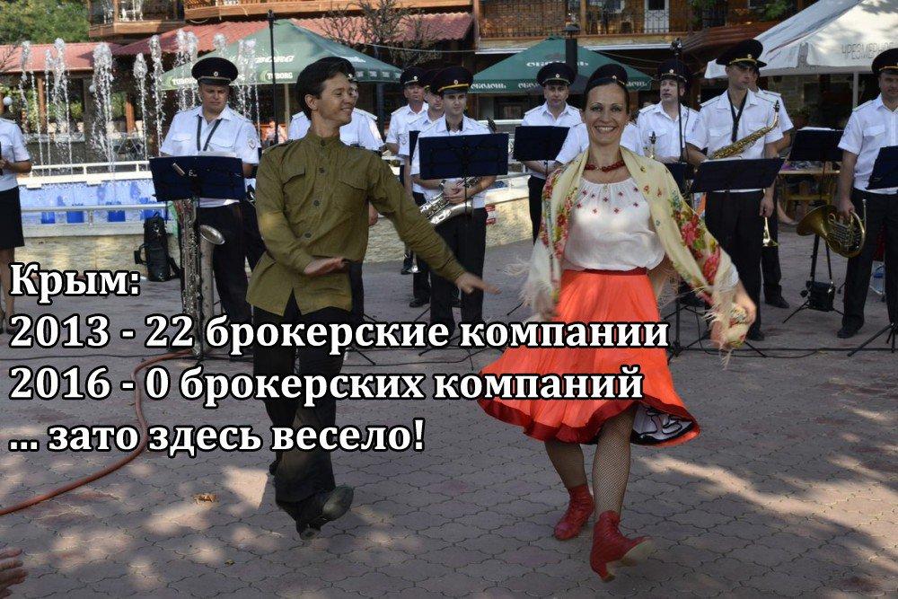 Оккупанты заставляют крымчан идти на выборы в Госдуму под угрозой увольнений и снижения зарплат, - правозащитники - Цензор.НЕТ 208