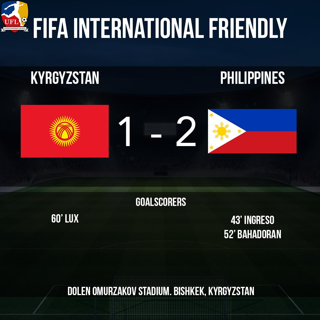 Congratulations to the Philippine Men's National team after a 2-1 win over Kyrgyzstan last night! https://t.co/EVmErC0GYG