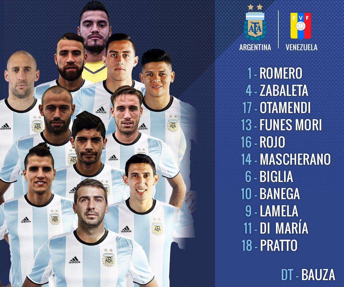 Venezuela 2-2 Argentina [ST] Messi volve te perdonamos