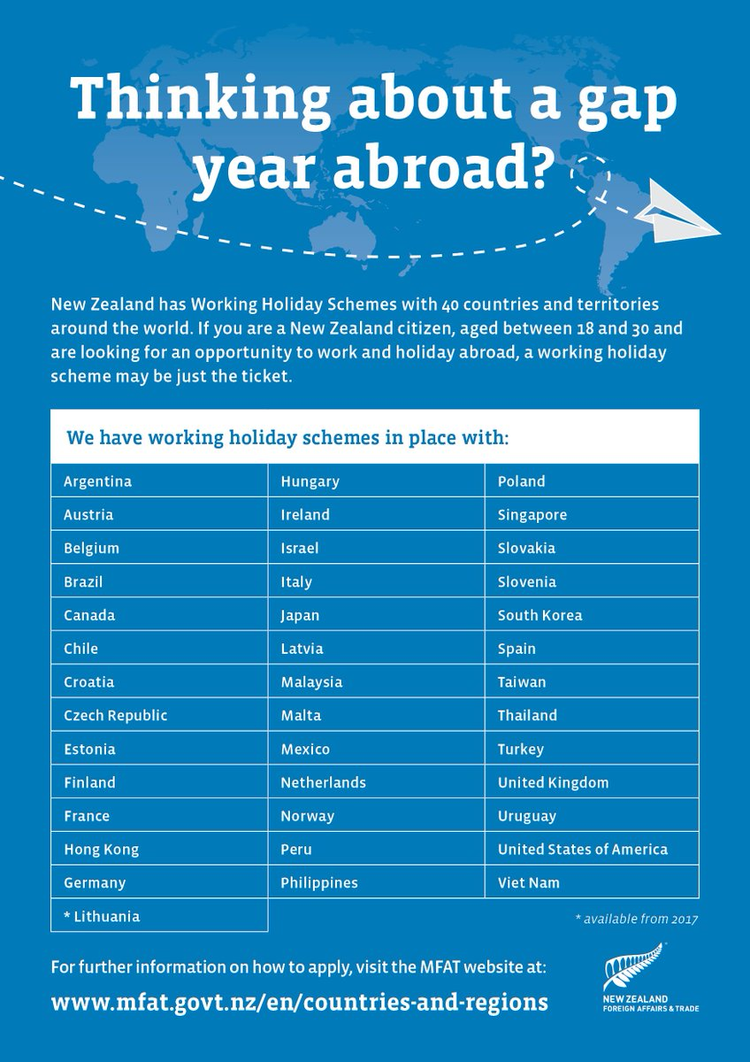 working holiday visa australia eligible countries