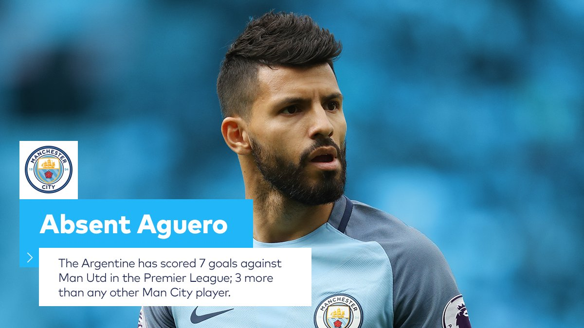 Optus Sport On Twitter No Aguero No Problem Can ManCity Beat - Hairstyle aguero 2016